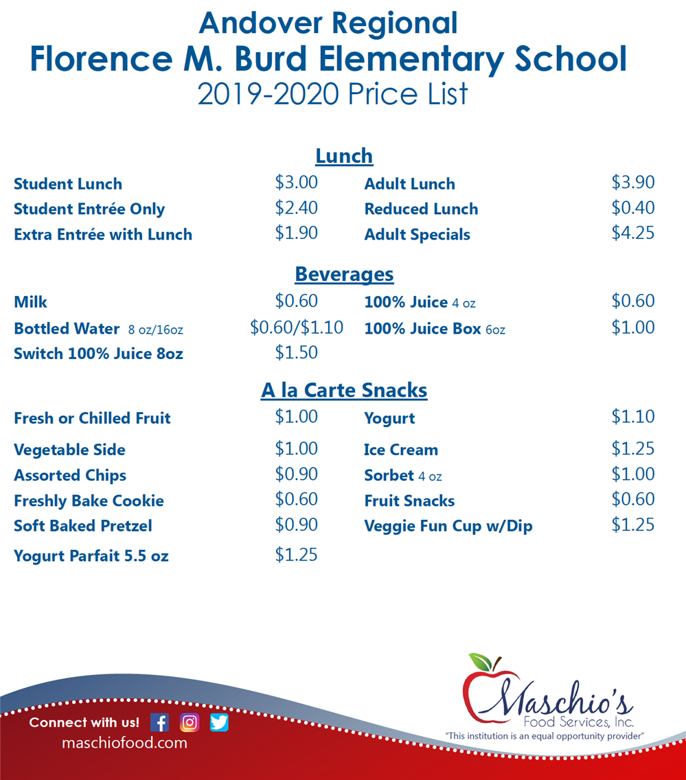 Florence M. Burd Lunch Menu Price List